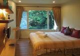 Condo For Rent - Hua Hin - DDproperty.com